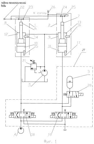 Гидроприводной силовой агрегат для установок водоструйной резки