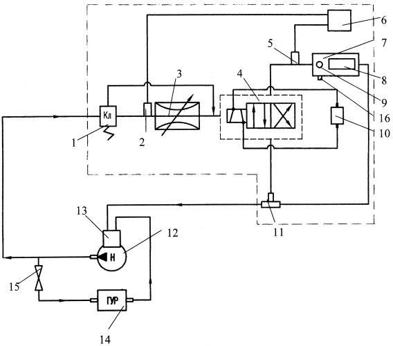 Установка для определения технического состояния агрегатов гидроусилителя рулевого управления машин
