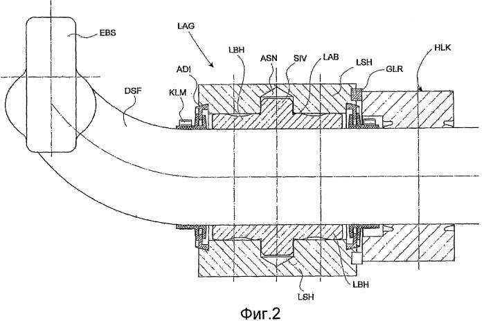 Подшипниковая опора торсионной рессоры системы подрессоривания боковой качки рельсового транспортного средства