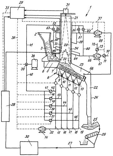 Установка для сжигания и способ регулирования установки для сжигания