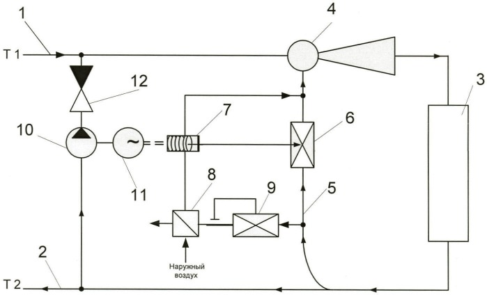 Способ автоматического регулирования тепловой нагрузки здания и устройство для его осуществления