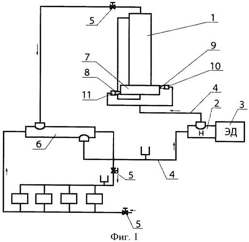 Кавитационно-вихревой теплогенератор