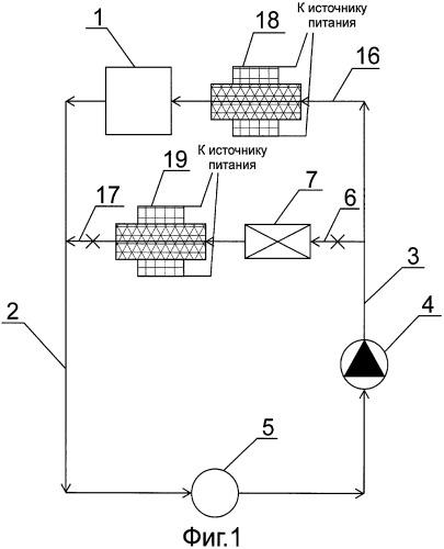 Способ получения тепла для обогрева зданий и сооружений и нагревательное устройство для его осуществления