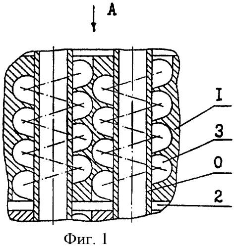 Способ передачи тепла