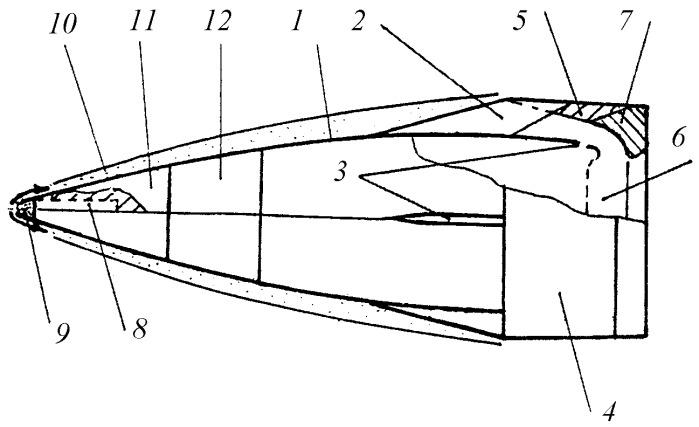 Способ управления обтеканием беспилотного летательного аппарата