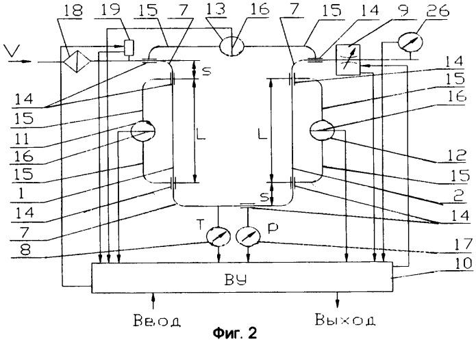 Способ измерения параметров многофазного потока и устройство для его осуществления