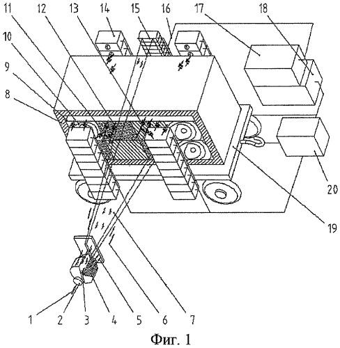 Способ и установка для обнаружения контрабанды с использованием рентгеновского излучения и фотонейтронов