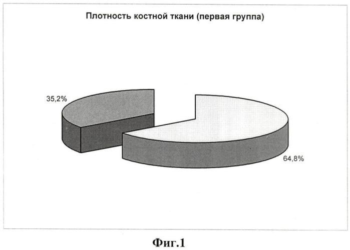Способ диагностики хронического генерализованного пародонтита с агрессивным течением