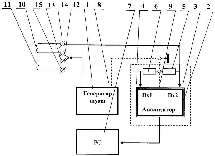 Способ контроля электрических обмоток на межвитковое короткое замыкание