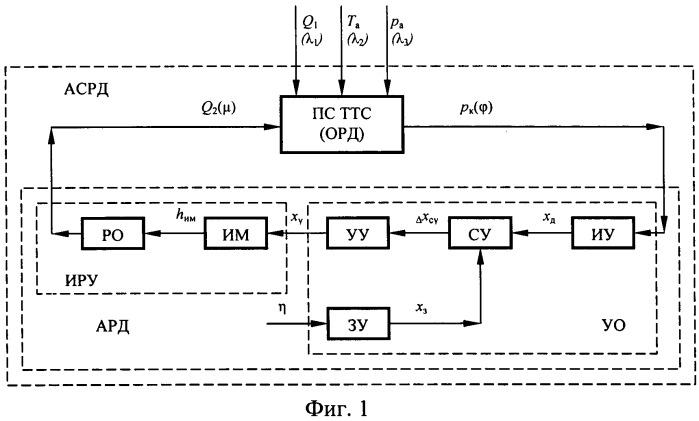 Автоматическая система регулирования давления в пневматической системе тягового транспортного средства