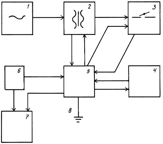 Способ и устройство для интенсификации физических процессов