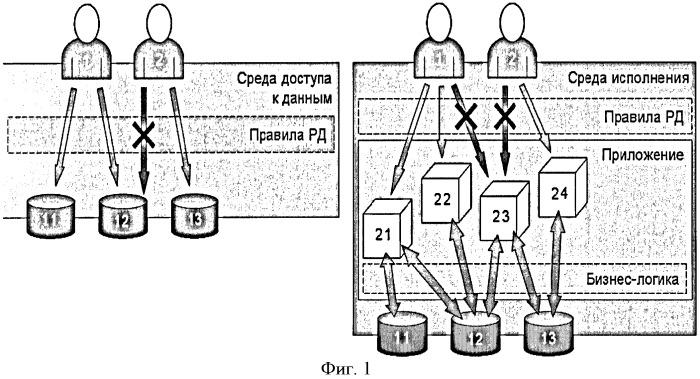 Способ управления идентификацией пользователей информационных ресурсов неоднородной вычислительной сети