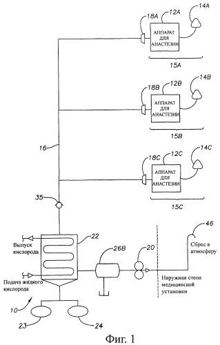 Аппарат и способ для переработки анестезирующего газа