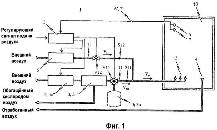 Способ и устройство для регулируемой подачи приточного воздуха