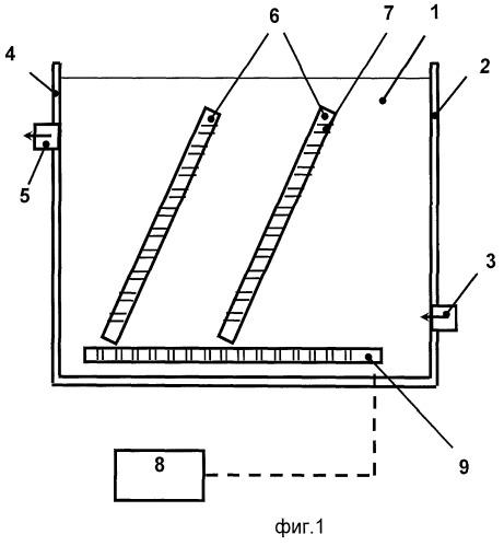 Устройство для очистки жидкости с использованием фильтрации