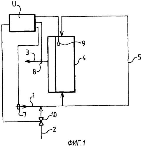 Способ оптимизированного управления блоком мембранной фильтрации и оборудование для реализации этого способа