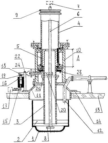 Устройство для гранулирования расплавов
