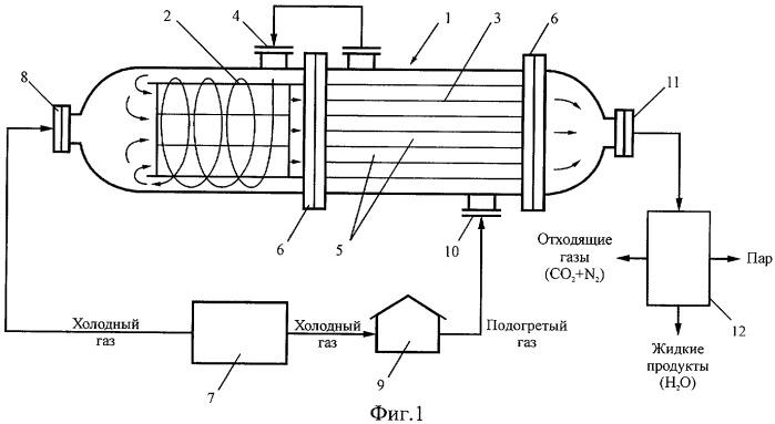 Способ термического окисления шахтного метана и установка для его осуществления