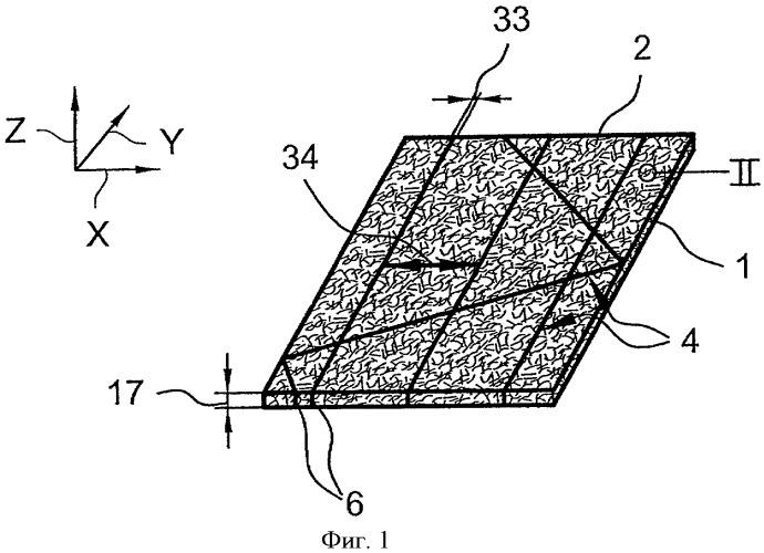 Соединение тонких проволочек в нетканый материал для изготовления сотовых элементов