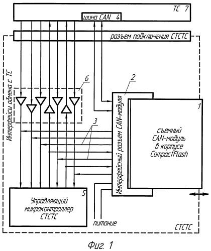 Устройство для подключения системы тревожной сигнализации транспортных средств (стстс) к шине can транспортного средства