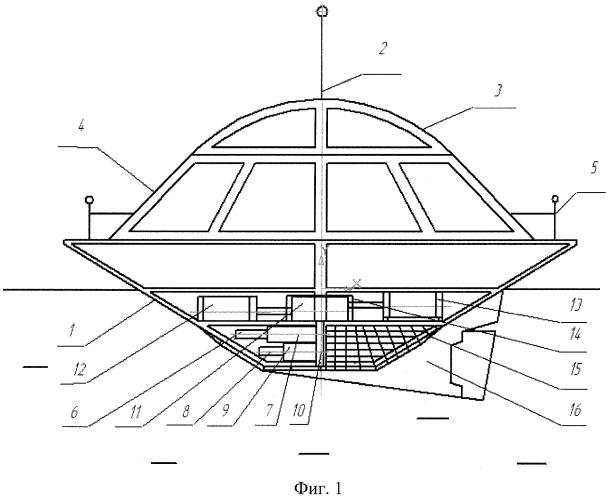 Устройство управления воднотранспортного модуля