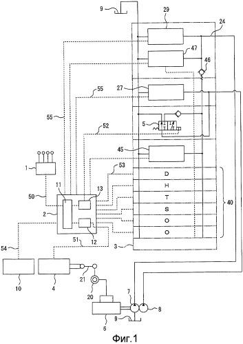 Устройство управления количеством подачи масла под давлением для передвижного крана
