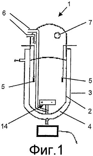 Система ферментера для биотехнических процессов
