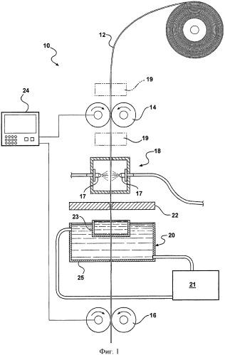 Способ и устройство для микрообработки сплава на основе железа и материал, полученный на его основе