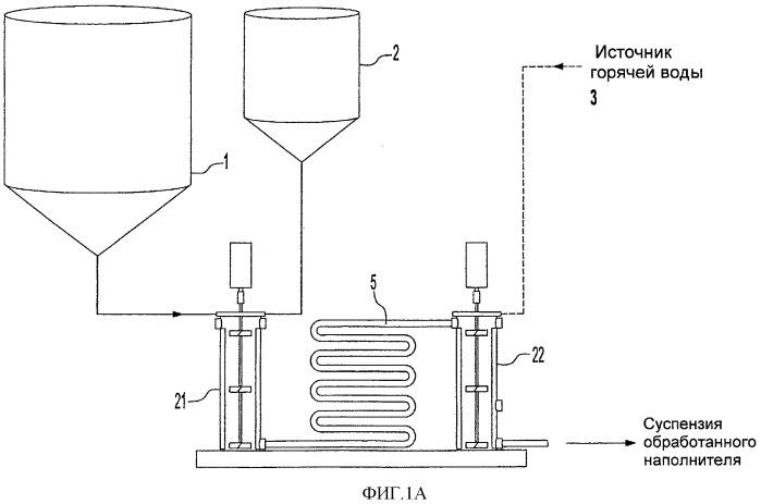 Суспензии обработанного латексом наполнителя для использования в бумажном производстве