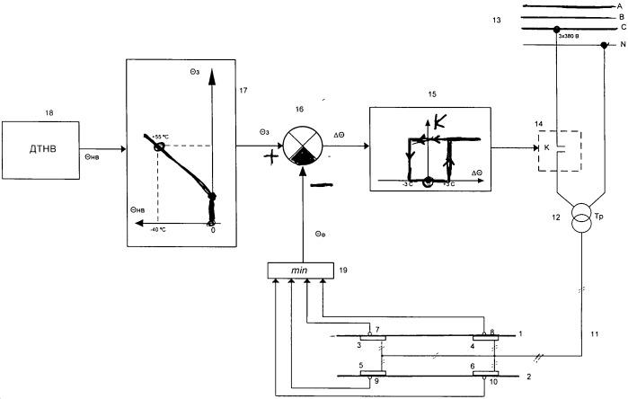 Устройство для очистки стрелочного перевода от снега и льда путем электрообогрева