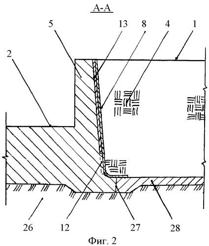 Узел сопряжения грунтовой плотины с бетонным сооружением