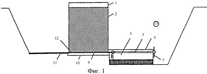 Способ строительства монолитных лизиметров