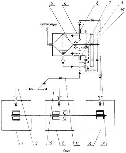 Маслосистема газотурбинного двигателя