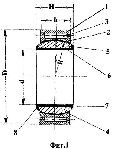 Комбинированный по виду трения радиальный шарнирно-сферический модуль пинуса (варианты)