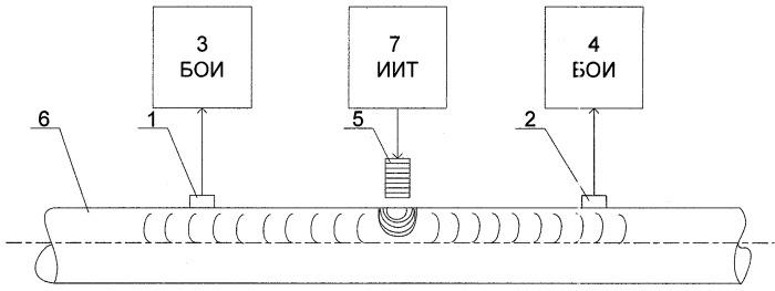 Система контроля технического состояния магистрального трубопровода