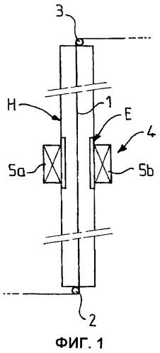 Теплоизоляционный экран для изоляции электромагнитного индуктора и установка для термической обработки, содержащая такой экран