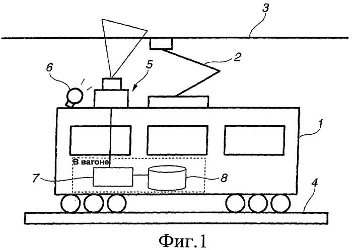 Устройство для измерения износа контактного провода