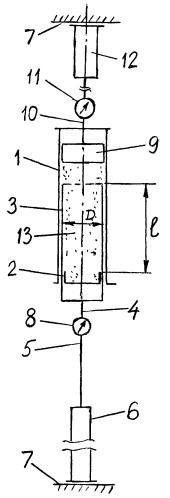 Способ определения напряжений сдвига пастообразной гидросмеси относительно внутренней поверхности трубопровода и устройство для его осуществления