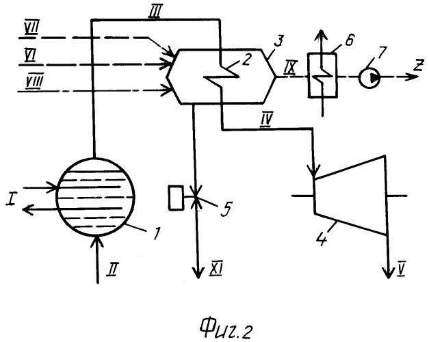 Способ управления мощностью турбоустановки атомной станции
