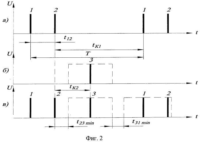 Способ кодирования электромагнитного излучения и устройство кодирования
