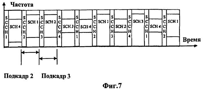 Способ приема данных терминалом подвижной связи