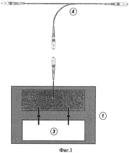Способ и устройство активной защиты конфиденциальной речевой информации от утечки по акусто-опто-волоконному каналу на основе внешнего оптического зашумления