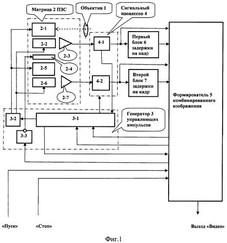 Телевизионная камера для наблюдения в условиях сложной освещенности и/или сложной яркости объектов