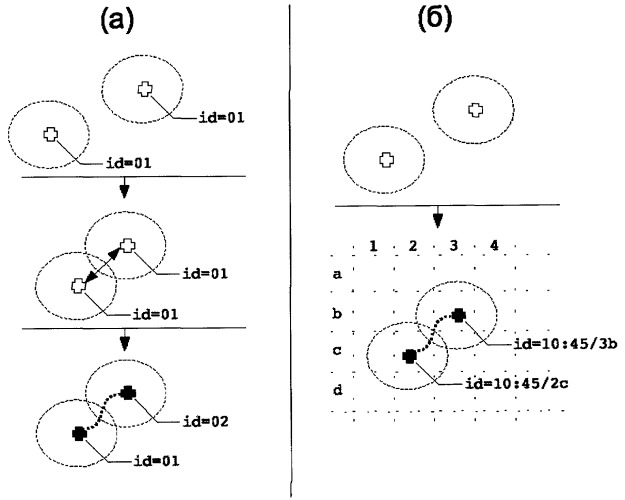 Децентрализованная информационно-телекоммуникационная сеть с идентификацией элементов по их местоположению, коммутируемый канал связи и устройство для работы такой сети