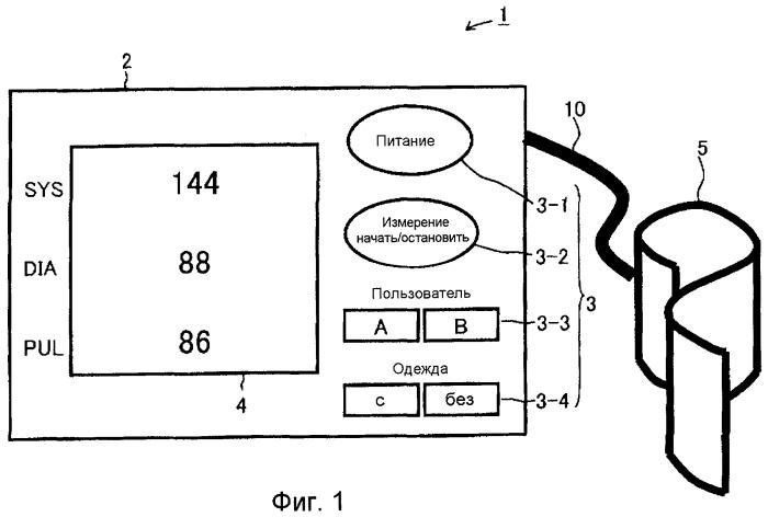 Устройство измерения кровяного давления для измерения кровяного давления с надетой одеждой