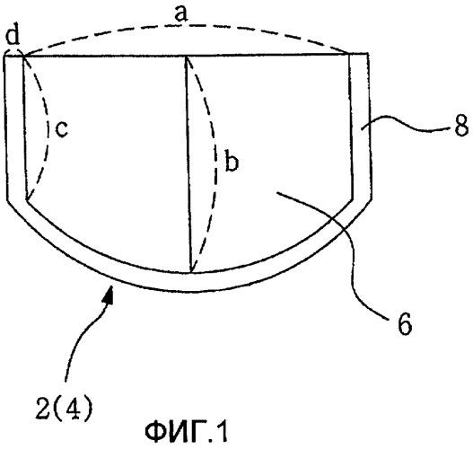 Отдельная створка аортального искусственного клапана и шаблон для ее получения