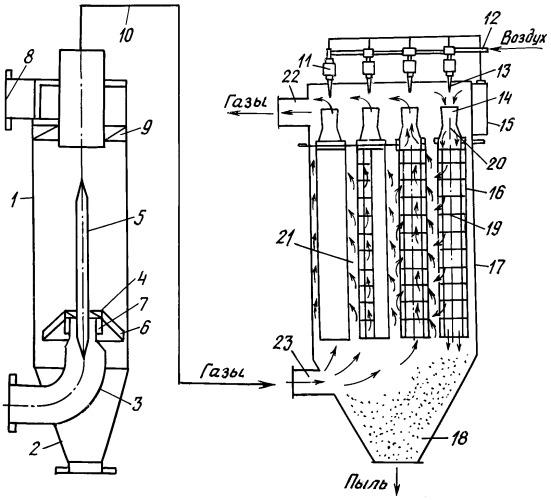 Система аспирации с вихревым пылеуловителем