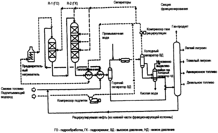 Катализаторы гидрокрекинга для вакуумной газойлевой и деметаллизированной смеси