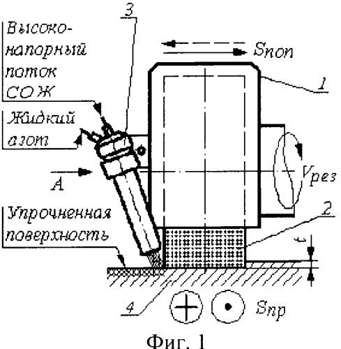 Устройство для комбинированной обработки шлифованием и упрочнением водоледяным инструментом