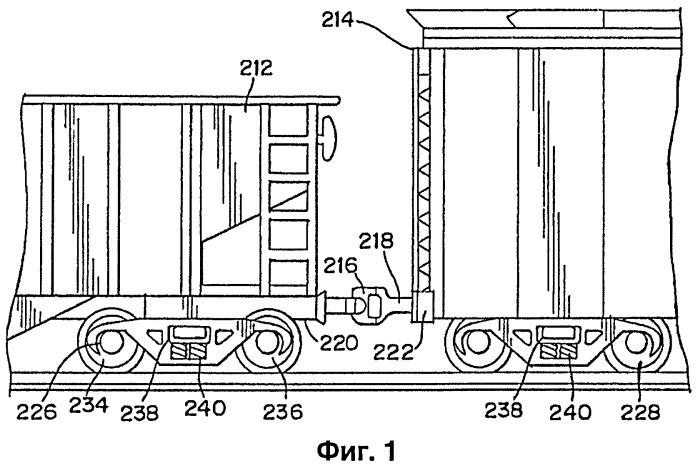 Опорный скользун тележки железнодорожного вагона (варианты)